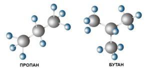 формула газа